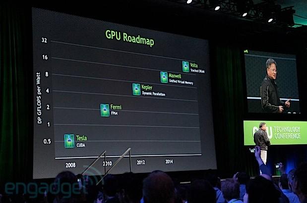 Nvidia khẳng định chip Tegra 6 mạnh gấp 100 lần Tegra 2 1