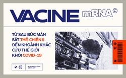 Vắc-xin mRNA: Từ sau Bức Màn Sắt Thế chiến II đến khoảnh khắc cứu thế giới khỏi COVID-19