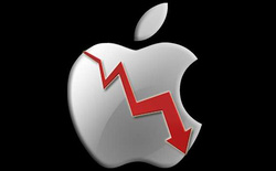 """Apple đánh mất danh hiệu công ty """"nghìn tỷ USD"""""""