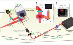 Máy quay nhanh nhất Thế giới lập kỷ lục với khả năng ghi nghìn tỷ khung hình trên giây
