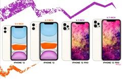 Rút cục thì Apple nên ra mắt iPhone 12 vào lúc nào?