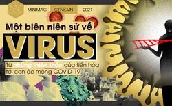 Một biên niên sử về virus: Từ những thiên thần của tiến hóa tới cơn ác mộng COVID-19