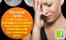 Khoa học gần đây đã xác nhận: Chu kỳ kinh nguyệt của chị em dài bằng với chu kỳ mặt trăng không phải là chuyện ngẫu nhiên tình cờ