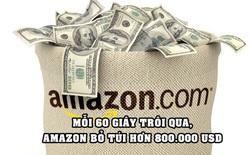 Choáng với khả năng 'đẻ ra tiền' của Big Tech: Amazon kiếm hơn 800.000 USD/phút trong khi Apple đút túi gần 700.000 USD/phút