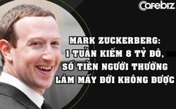 Đã giàu lại càng giàu hơn: Mark Zuckerberg bỏ túi 8 tỷ USD chỉ riêng trong tuần trước
