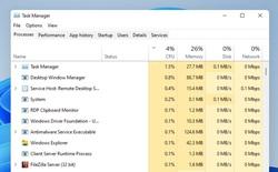 Người dùng không còn có thể bật Task Manager qua Taskbar trên Windows 11?