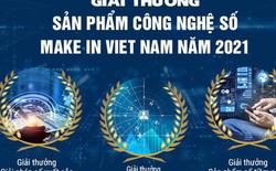 Thời gian gửi hồ sơ tham gia giải thưởng 'Sản phẩm Công nghệ số Make in Viet Nam' 2021 được gia hạn hết ngày 10/10/2021