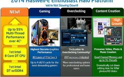 Rò rỉ chip Haswell-E 8 nhân đầu tiên cho desktop của Intel