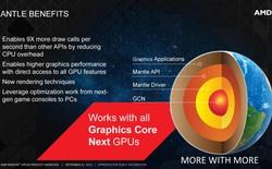 Tìm hiểu về bộ API Mantle đầy hứa hẹn của AMD