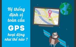 [Infographic] Hệ thống định vị toàn cầu GPS hoạt động như thế nào?