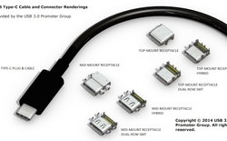Xem video 5K với dây cáp USB Type-C sắp được công bố?