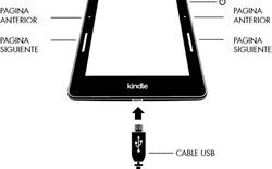 Chính thức ra mắt máy đọc sách Kindle Voyage, thiết kế mỏng, độ phân giải cao
