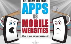 Mobile Web đã chết, người dùng chỉ quan tâm tới ứng dụng đi động!