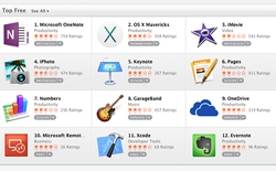 Người dùng máy tính Mac thích ứng dụng của Microsoft