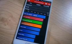 [13/08] Lộ điểm benchmark Galaxy Alpha, xác nhận giá bán Lumia 730