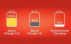 Thực tế chức năng sạc nhanh Quick Charger 2.0 của chip Snapdragon