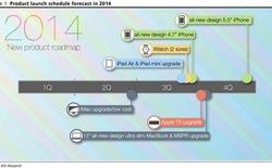 Rò rỉ lộ trình ra mắt hàng loạt sản phẩm mới của Apple trong 2014