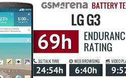 Thời lượng pin LG G3 gây thất vọng