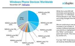 Bất ngờ lộ diện chiếc Lumia bí ẩn, hậu duệ của 1320