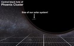 [Video] So sánh kích thước của các lỗ đen trong vũ trụ