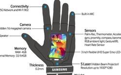 Samsung tham vọng phát triển smartphone hình găng tay cực độc