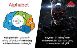 Google giống với tập đoàn hắc ám nào trong phim viễn tưởng?