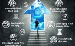Lạc Việt: 94% doanh nghiệp bị mất thông tin dữ liệu