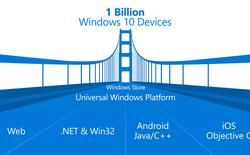 Microsoft mở mã nguồn công cụ giúp nhà phát triển chuyển ứng dụng iOS sang Windows 10