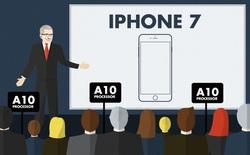 Apple đang nhắm tới chip A10 lõi 6 nhanh và mạnh hơn