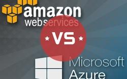 Vũ khí của Microsoft Azure trong Cuộc chiến trên mây với AWS