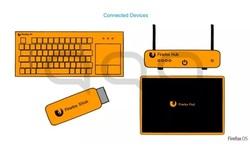 Firefox OS vẫn sống ở 1 nơi nào đó, trong bộ phát Wifi, máy tính bảng hay bàn phím