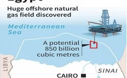 Phát hiện mỏ khí đốt lớn nhất thế giới
