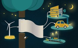 Thụy Điển chế tạo thành công giấy phóng điện, có thể sạc lại hàng trăm lần