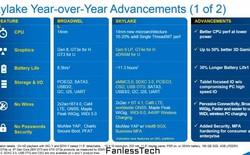 Chip Intel Skylake xử lý đồ họa tốt hơn 50% so với thế hệ trước