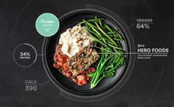 Startup này có thể thiết lập cho bạn chế độ ăn bổ dưỡng nhất dựa vào xét nghiệm máu