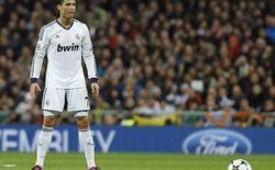 Chế tạo thành công robot tái hiện được cú sút phạt của Cristiano Ronaldo