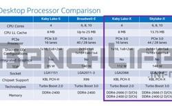 Lộ thông tin về CPU Skylake-X của Intel, sử dụng socket LGA-2066 mới, ra mắt cuối năm 2017