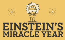 [Video] Chỉ trong vòng 12 tháng, Einstein đã cho ra BỐN bản nghiên cứu thay đổi cả thế giới