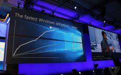 Windows 10 là phiên bản có tốc độ cập nhật nhanh nhất từ trước tới nay, 270 triệu máy trong 8 tháng
