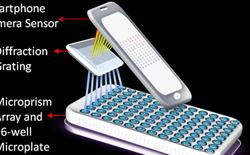 """Biến iPhone thành """"phòng thí nghiệm xách tay"""" có khả năng chẩn đoán ung thư chính xác tới 99%"""