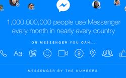 Messenger chính thức cán mốc 1 tỉ người dùng mỗi tháng