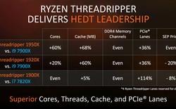 Ryzen Threadripper, binh đoàn phục hận của AMD đã lộ toàn bộ thông số và giá bán