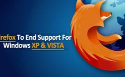 Mozilla chính thức ngừng hỗ trợ Firefox cho Windows XP và Windows Vista vào tháng 9 tới
