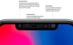 """Hóa ra camera TrueDepth trên iPhone X cũng chỉ là """"học tập và làm theo"""" Kinect của Microsoft"""