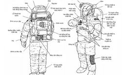 Bí mật bộ trang phục du hành vũ trụ của NASA