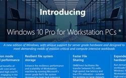 Microsoft tiết lộ phiên bản Windows 10 Workstation cho siêu máy tính