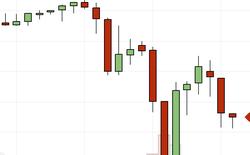 Bitcoin tiếp cận ngưỡng cao kỷ lục 5.000 USD, nhưng ngay sau đó giảm nhanh chóng
