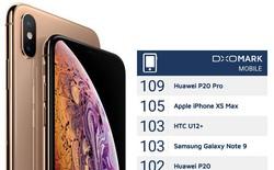 iPhone XS Max đứng thứ nhì trên bảng xếp hạng camera của DxOMark, chỉ thua Huawei P20 Pro