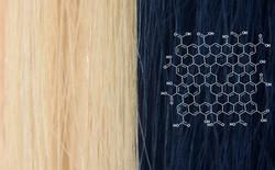 Nhuộm tóc bằng siêu vật liệu graphene sẽ là xu hướng mới: không độc, kháng khuẩn, giữ màu lâu, dẫn được cả điện để phát sáng