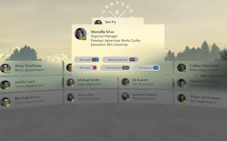 Microsoft sẽ cho phép người dùng sử dụng nền tảng SharePoint trong môi trường thực tế ảo